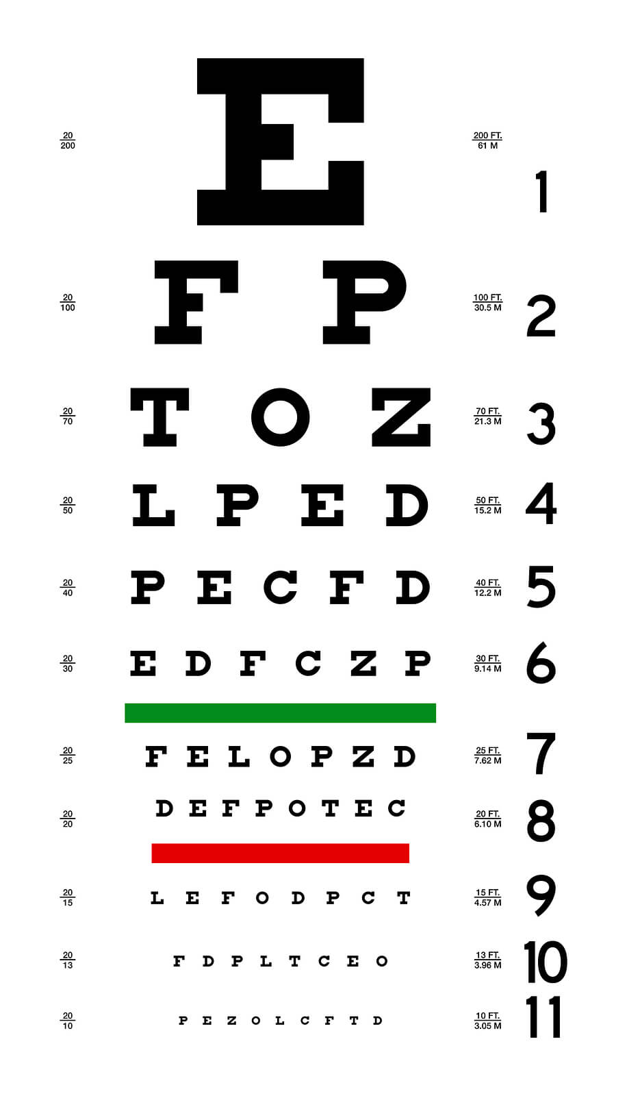 Key differences between vision screening and eye exams