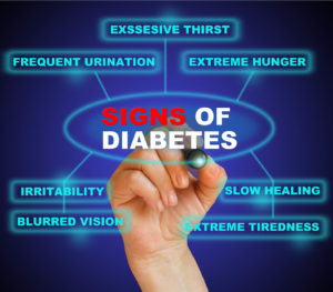 What Risks Can Diabetes Pose to Eye Health?