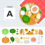 All About Vitamin A Image