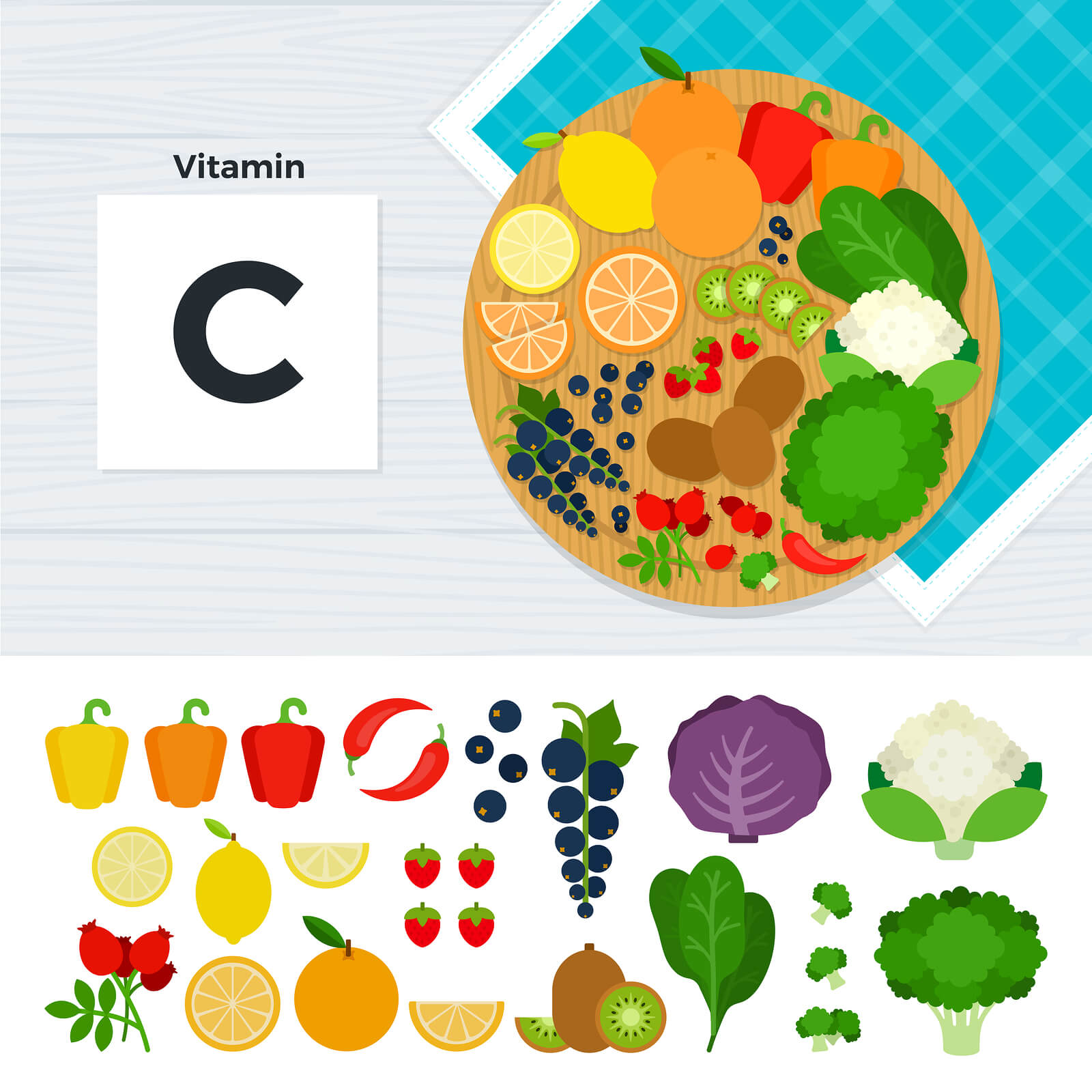 All about vitamin c workwithnaturefo