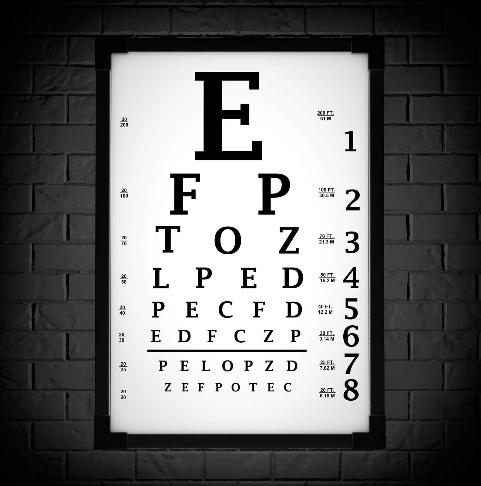 What is visual acuity nvjuhfo Gallery